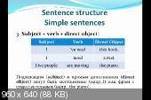 Как грамотно на автопилоте строить предложения в английском (2014) Тренинг