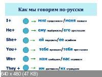 Английский выходного дня (2015/PCRec/Rus/Eng)