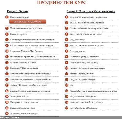 3DS MAX - Дизайн интерьера от А до Я (Гузель Зартдинова)